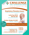 Respiratory/Phonatory Issues
